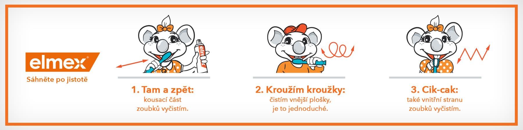 elmex Kids zubní pasta pro děti od prvního zoubku do 6ti let